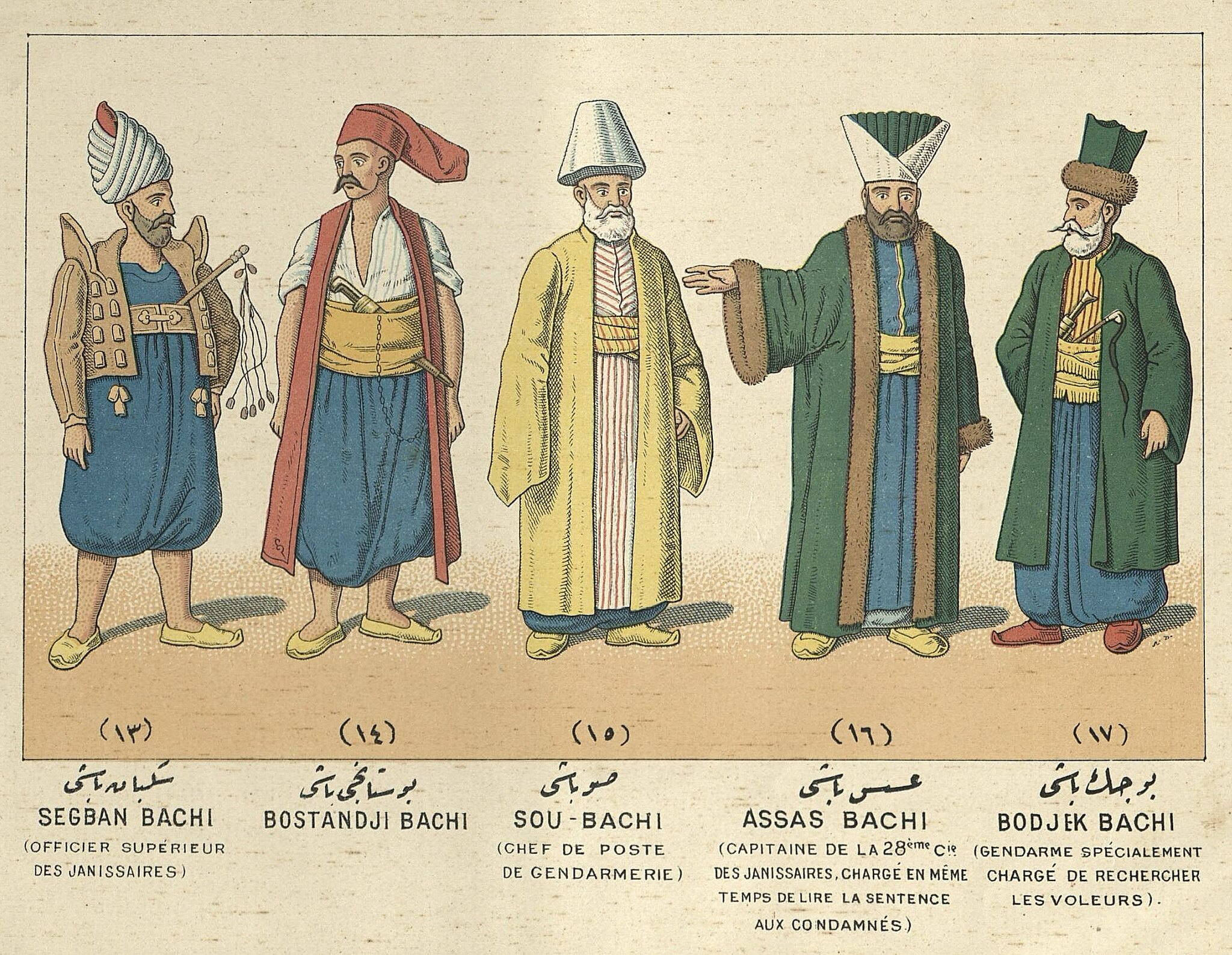 Turkish Clothing of Ottoman Times  ©